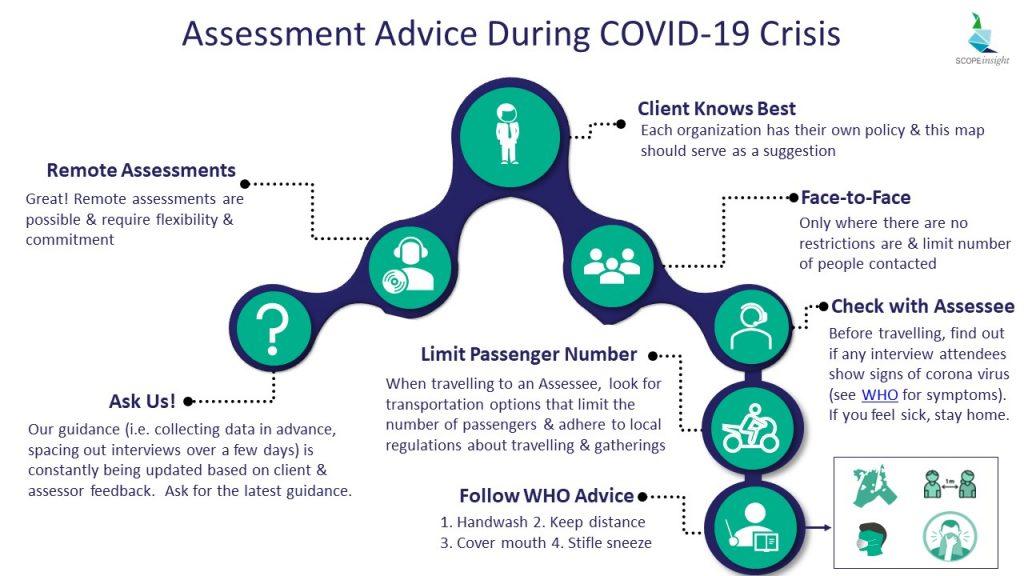 Covid Advice