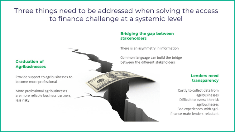 Addressing the access to finance challenge requires focusing on three important issuesicture2