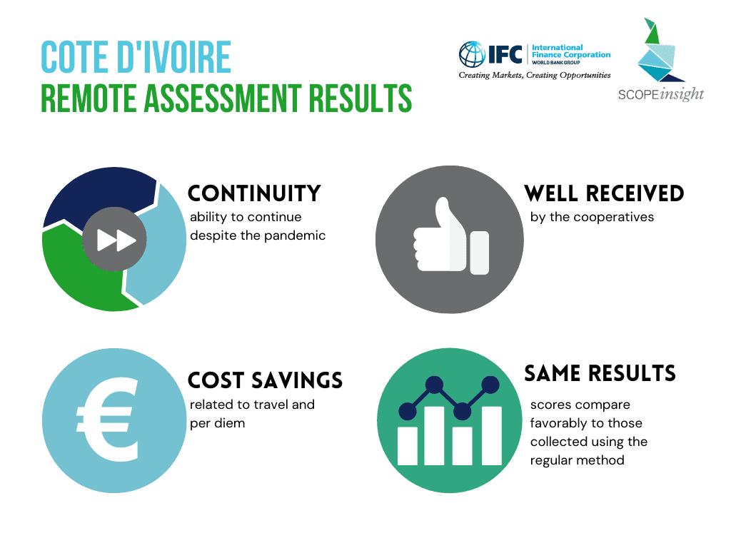 Scope Ifc Assessment 1