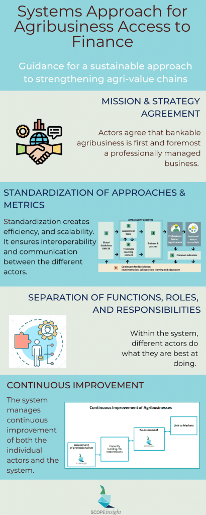 Systems Approach 1